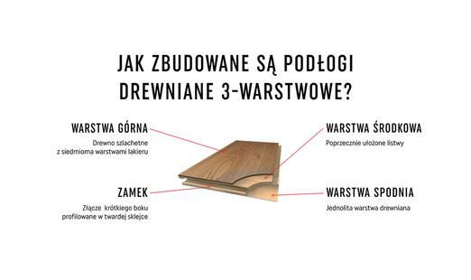 Deska podłogowa VOX lakierowana SKANDINAVIEN 3-lamelowa Jesion Fano